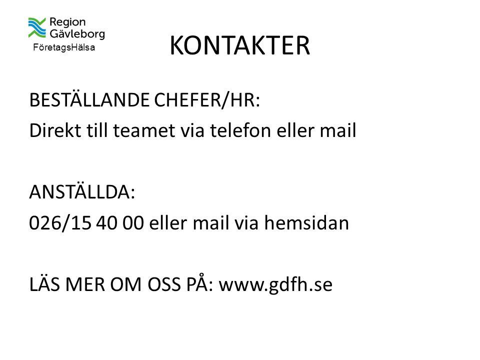 FöretagsHälsa KONTAKTER BESTÄLLANDE CHEFER/HR: Direkt till teamet via telefon eller mail ANSTÄLLDA: 026/15 40 00 eller mail via hemsidan LÄS MER OM OSS PÅ: www.gdfh.se