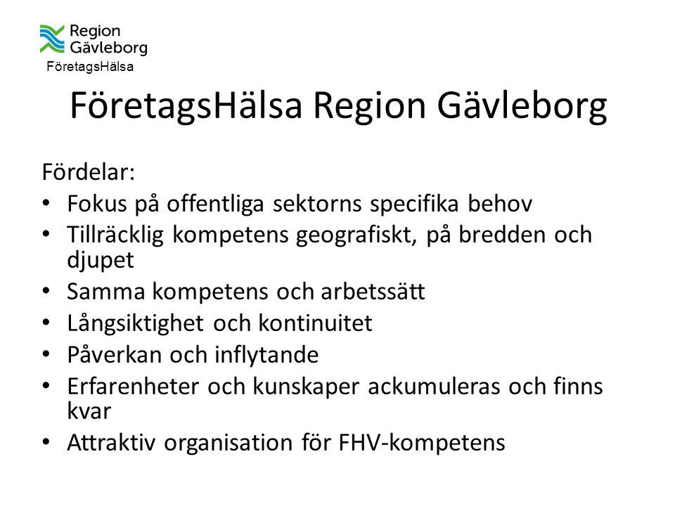 FöretagsHälsa FöretagsHälsa Region Gävleborg Fördelar: Fokus på offentliga sektorns specifika behov Tillräcklig kompetens geografiskt, på bredden och djupet Samma kompetens och arbetssätt Långsiktighet och kontinuitet Påverkan och inflytande Erfarenheter och kunskaper ackumuleras och finns kvar Attraktiv organisation för FHV-kompetens