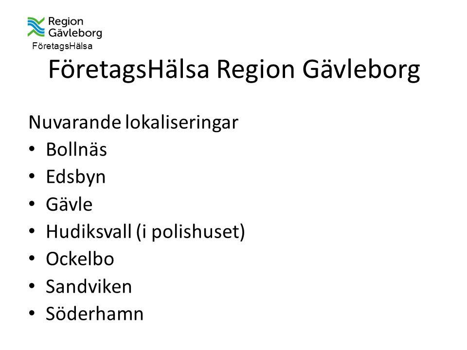 FöretagsHälsa FöretagsHälsa Region Gävleborg Nuvarande lokaliseringar Bollnäs Edsbyn Gävle Hudiksvall (i polishuset) Ockelbo Sandviken Söderhamn