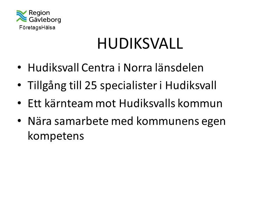 FöretagsHälsa HUDIKSVALL Hudiksvall Centra i Norra länsdelen Tillgång till 25 specialister i Hudiksvall Ett kärnteam mot Hudiksvalls kommun Nära samarbete med kommunens egen kompetens
