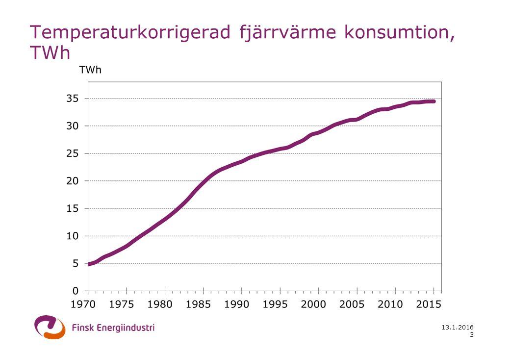 13.1.2016 3 Temperaturkorrigerad fjärrvärme konsumtion, TWh