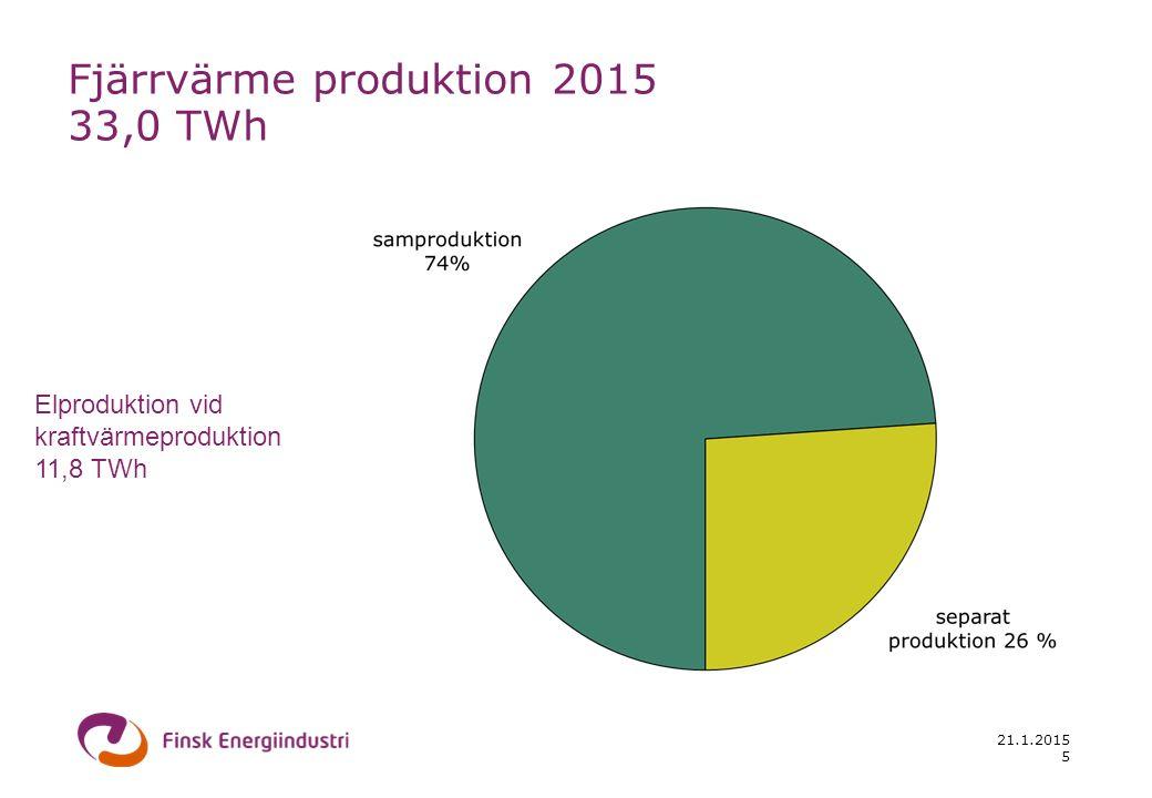 21.1.2015 5 Fjärrvärme produktion 2015 33,0 TWh Elproduktion vid kraftvärmeproduktion 11,8 TWh