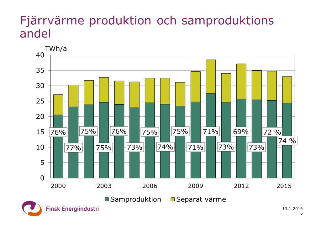 13.1.2016 6 Fjärrvärme produktion och samproduktions andel