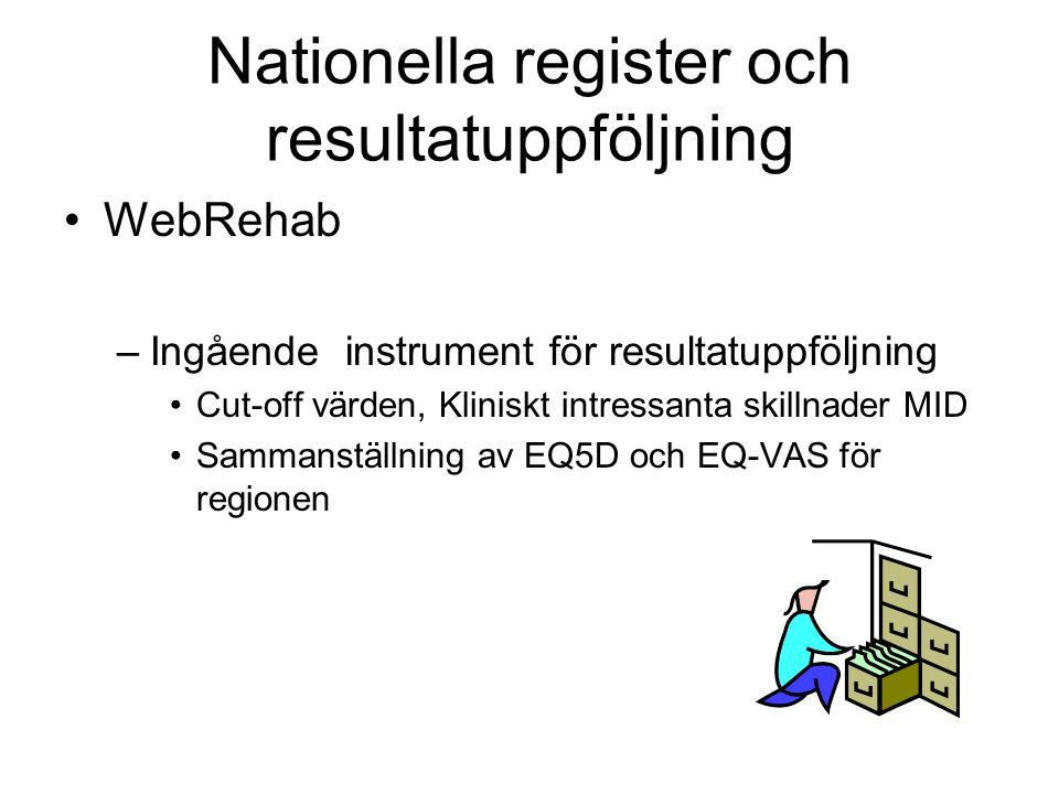 Nationella register och resultatuppföljning WebRehab –Ingående instrument för resultatuppföljning Cut-off värden, Kliniskt intressanta skillnader MID Sammanställning av EQ5D och EQ-VAS för regionen