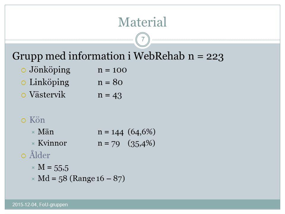 Beskrivning av material Diagnosgrupp  Hjärnskador n = 128 (57,4%)  Ryggmärgsskador n = 57 (25,6%)  Övrigt n = 38 (17%) Diagnosgrupp/kön Män (n=144) Kvinnor (n=79)  Hjärnskada 74%26%  Rm-skada 51%49%  Övrigt 53%47% 2015-12-04, FoU-gruppen 8