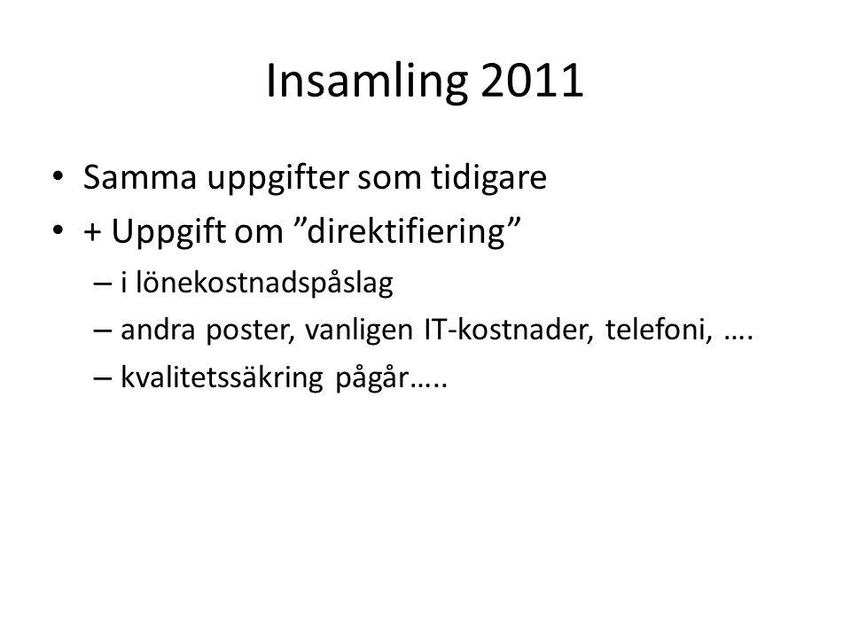 Insamling 2011 Samma uppgifter som tidigare + Uppgift om direktifiering – i lönekostnadspåslag – andra poster, vanligen IT-kostnader, telefoni, ….