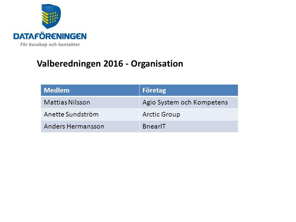 Valberedningen 2016 - Organisation MedlemFöretag Mattias NilssonAgio System och Kompetens Anette SundströmArctic Group Anders HermanssonBnearIT