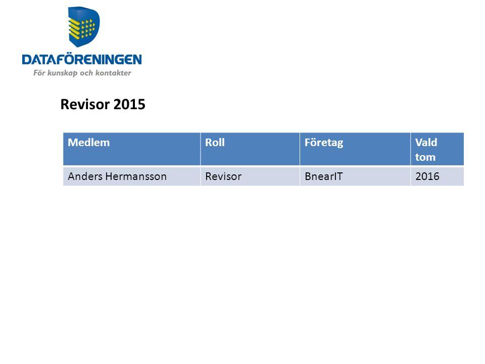 Valberedningens förslag till revisor MedlemRollFöretagVäljs tom Anders HermanssonRevisorBnearIT2017