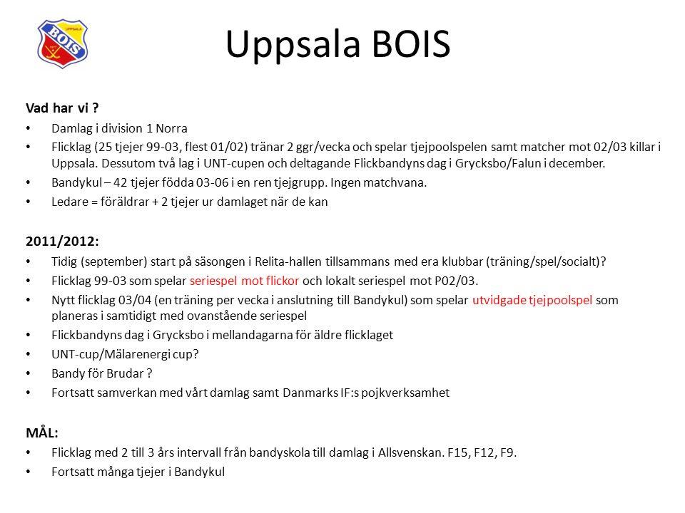 Uppsala BOIS Vad har vi ? Damlag i division 1 Norra Flicklag (25 tjejer 99-03, flest 01/02) tränar 2 ggr/vecka och spelar tjejpoolspelen samt matcher