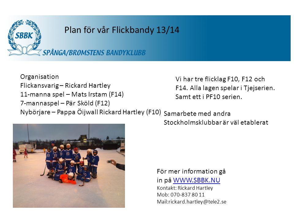 SBBK Plan för vår Flickbandy 13/14 För mer information gå in på WWW.SBBK.NUWWW.SBBK.NU Kontakt: Rickard Hartley Mob: 070-837 80 11 Mail:rickard.hartley@tele2.se Vi har tre flicklag F10, F12 och F14.