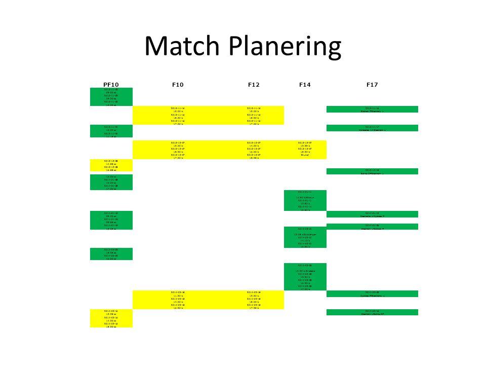 Match Planering PF10F10F12F14F17 2013-11-03 09:30 sö 2013-11-03 09:30 sö 2013-11-03 12:00 sö 2013-11-16 13:00 lö Söråkers IF-Stockholm U 2013-11-16 15:30 lö 2013-11-16 17:00 lö 2013-11-242013-11-17 10:00 sö Härnösands AIK-Stockholm U 2013-11-24 11:15 sö 2013-12-07 13:00 lö14:00 lö12:35 lö 2013-12-07 15:30 lö16:00 lö15:30 lö 2013-12-07 Studan 17:30 lö18:25 lö 2013-12-08 14:55 sö 2013-12-08 16:55 sö2013-12-15 Bollnäs GIF-Stockholm U 13:00 sö 2014-01-05 16:00 sö 2014-01-05 17:00 sö 2014-01-11 10:50 lö, Edsbyn 2014-01-11 12:50 lö 2014-01-11 16:50 lö 2014-01-192014-01-12 09:00 sö Stockholms U-Grycksbo IF 2014-01-19 09:55 sö 2014-01-192014-01-26 13:05 sö2014-02-01 Stockholm U-Söråkers IF 13:05 lö Gubbängen 2014-02-01 14:10 lö 2014-02-01 16:50 lö 2014-02-02 15:25 sö 2014-02-02 16:30 sö 2014-02-08 12:20 lö, Grycksbo 2014-02-08 13:30 lö 2014-02-08 16:20 lö 2014-02-08 17:30 lö 2014-02-15 2014-02-09 11:30 lö12:30 lö Grycksbo IF-Stockholms U 2014-02-15 14:00 lö15:00 lö 2014-02-15 16:30 lö17:25 lö 2014-02-16 12:25 sö Stockholm U-Bollnäs GIF 2014-02-16 14:30 sö 2014-02-16 15:30 sö