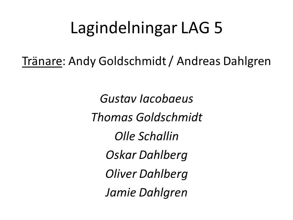 Lagindelningar LAG 5 Tränare: Andy Goldschmidt / Andreas Dahlgren Gustav Iacobaeus Thomas Goldschmidt Olle Schallin Oskar Dahlberg Oliver Dahlberg Jamie Dahlgren