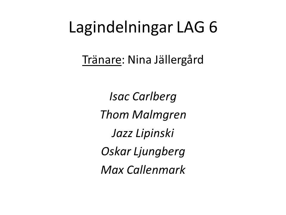 Lagindelningar LAG 6 Tränare: Nina Jällergård Isac Carlberg Thom Malmgren Jazz Lipinski Oskar Ljungberg Max Callenmark