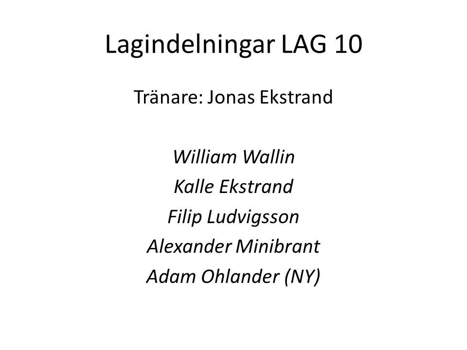 Lagindelningar LAG 10 Tränare: Jonas Ekstrand William Wallin Kalle Ekstrand Filip Ludvigsson Alexander Minibrant Adam Ohlander (NY)