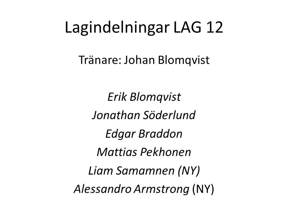 Lagindelningar LAG 12 Tränare: Johan Blomqvist Erik Blomqvist Jonathan Söderlund Edgar Braddon Mattias Pekhonen Liam Samamnen (NY) Alessandro Armstrong (NY)