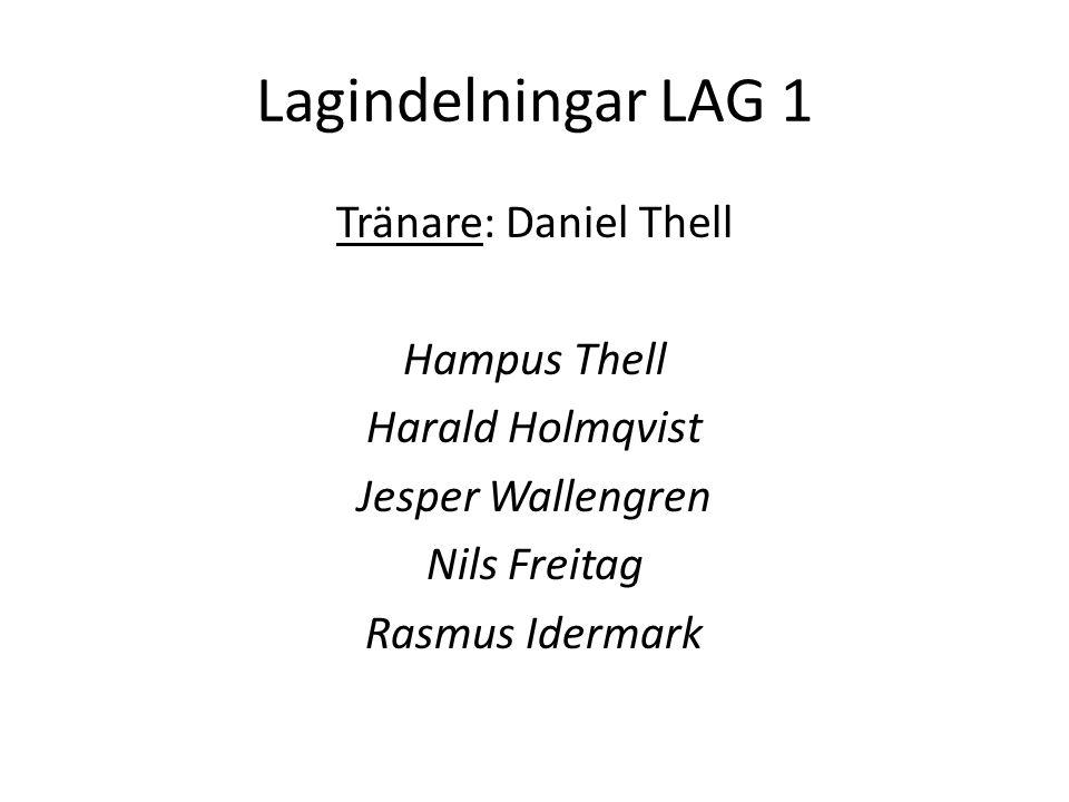 Lagindelningar LAG 1 Tränare: Daniel Thell Hampus Thell Harald Holmqvist Jesper Wallengren Nils Freitag Rasmus Idermark