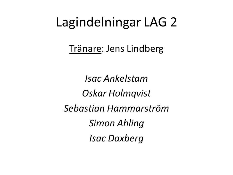 Lagindelningar LAG 3 Tränare: Joakim Lundberg William Lundberg Calle Sjöberg Oliver Mattsson Felix Blomé Nils Ekstrand
