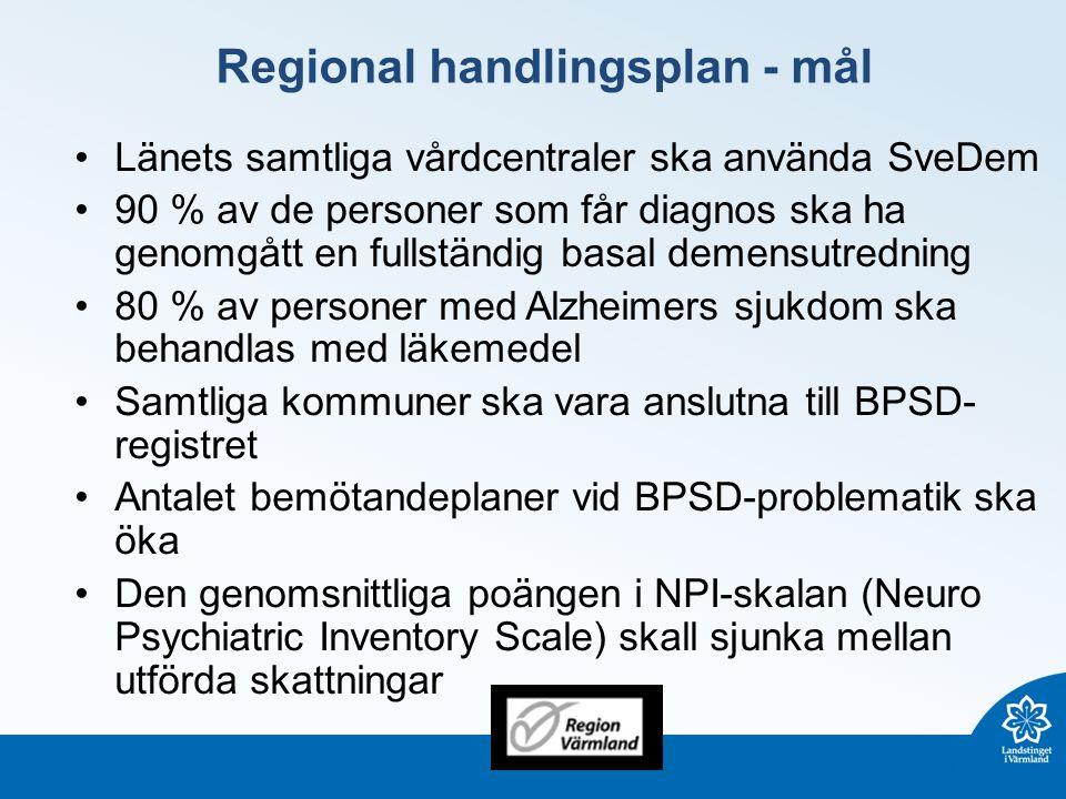 Regional handlingsplan - mål Länets samtliga vårdcentraler ska använda SveDem 90 % av de personer som får diagnos ska ha genomgått en fullständig basal demensutredning 80 % av personer med Alzheimers sjukdom ska behandlas med läkemedel Samtliga kommuner ska vara anslutna till BPSD- registret Antalet bemötandeplaner vid BPSD-problematik ska öka Den genomsnittliga poängen i NPI-skalan (Neuro Psychiatric Inventory Scale) skall sjunka mellan utförda skattningar