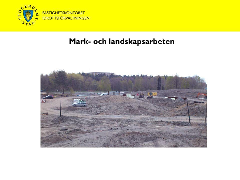 Mark- och landskapsarbeten T-bana Högdalen Rågsvedsvägen Mot T-bana Rågsved Magelungsvägen Harpsundsvägen