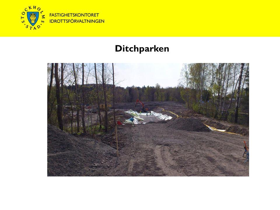 Ditchparken T-bana Högdalen Rågsvedsvägen Mot T-bana Rågsved Magelungsvägen Harpsundsvägen