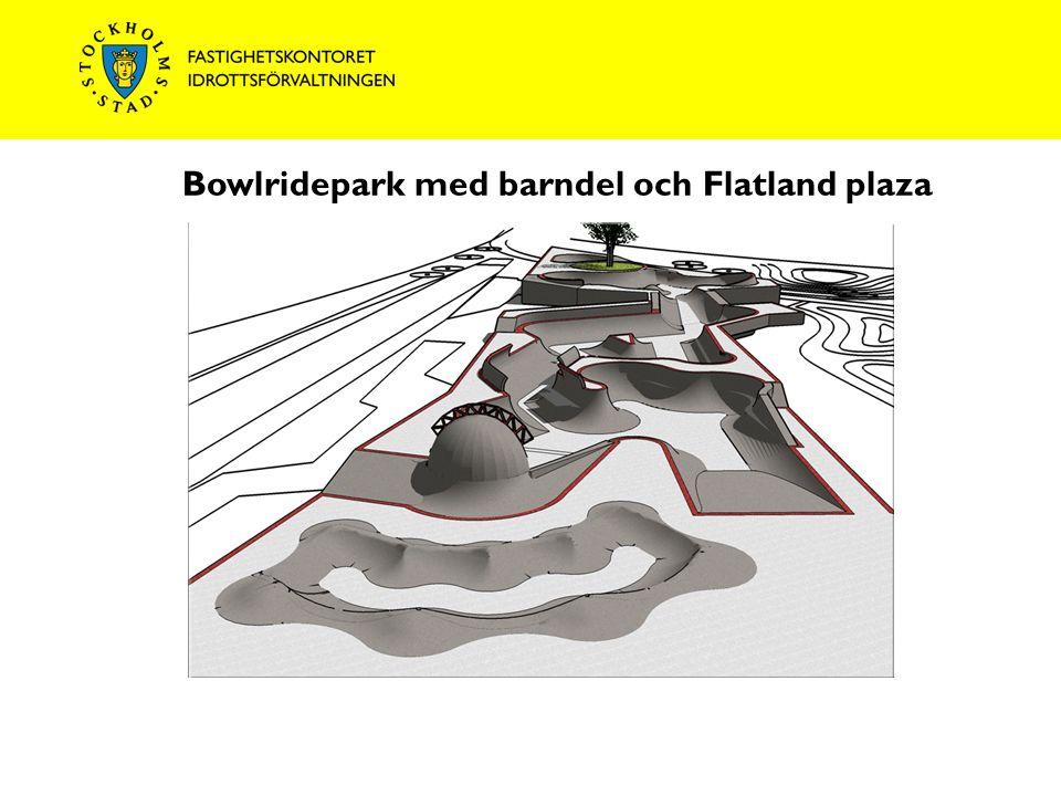 Bowlridepark med barndel och Flatland plaza T-bana Högdalen Rågsvedsvägen Mot T-bana Rågsved Magelungsvägen Harpsundsvägen