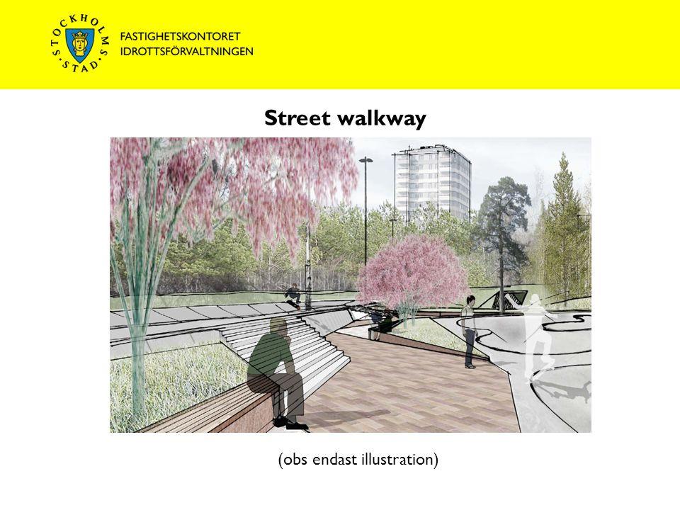 Street walkway (obs endast illustration) T-bana Högdalen Rågsvedsvägen Mot T-bana Rågsved Magelungsvägen Harpsundsvägen