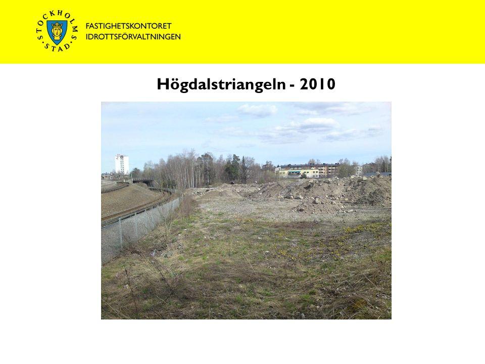 Högdalstriangeln - 2010 T-bana Högdalen Rågsvedsvägen Mot T-bana Rågsved Magelungsvägen Harpsundsvägen