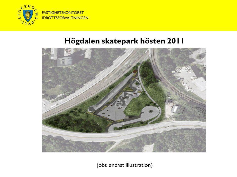 Högdalen skatepark hösten 2011 (obs endast illustration) T-bana Högdalen Rågsvedsvägen Mot T-bana Rågsved Magelungsvägen Harpsundsvägen