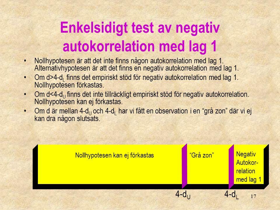 17 Enkelsidigt test av negativ autokorrelation med lag 1 Nollhypotesen är att det inte finns någon autokorrelation med lag 1. Alternativhypotesen är a