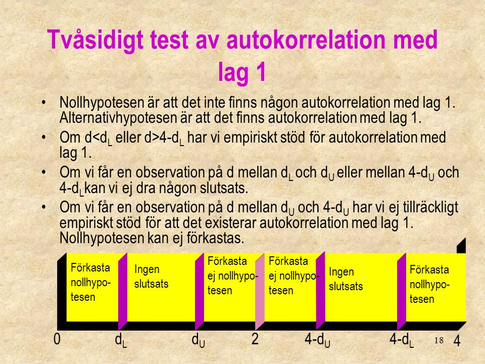 18 Nollhypotesen är att det inte finns någon autokorrelation med lag 1. Alternativhypotesen är att det finns autokorrelation med lag 1. Om d 4-d L har