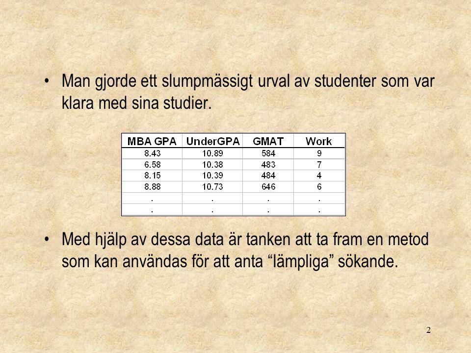 3 Rektorns lösning var att arbeta med en linjär regressionsmodell: –y =  0 +  1 x 1 +  2 x 2 +  3 x 3 +  med de vanliga antagandena om slumptermen.