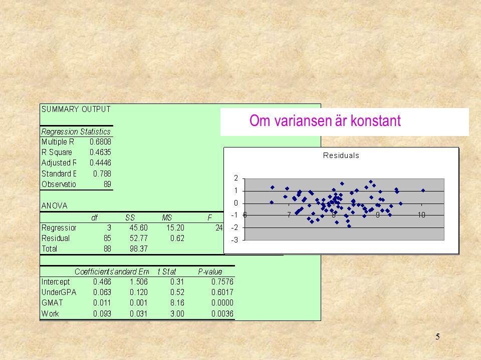 6 Minst en x-variabel är linjärt relaterad till y 46.35% av variationen i MBA GPA förklaras av modellen.