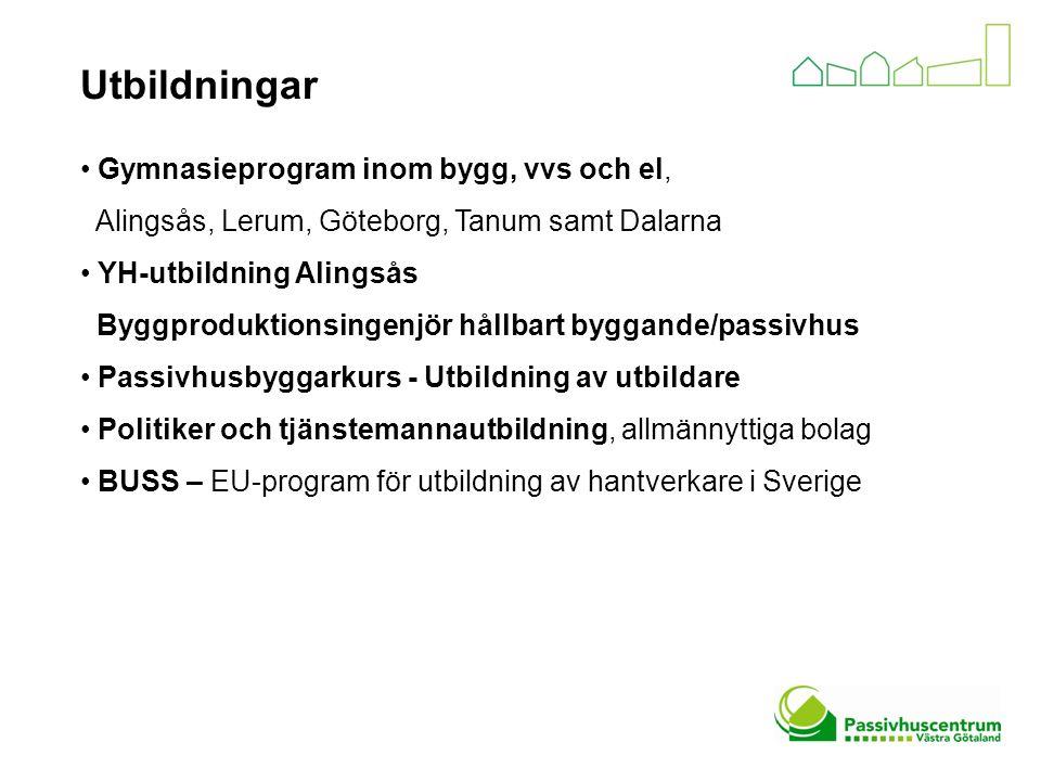Utbildningar Gymnasieprogram inom bygg, vvs och el, Alingsås, Lerum, Göteborg, Tanum samt Dalarna YH-utbildning Alingsås Byggproduktionsingenjör hållb