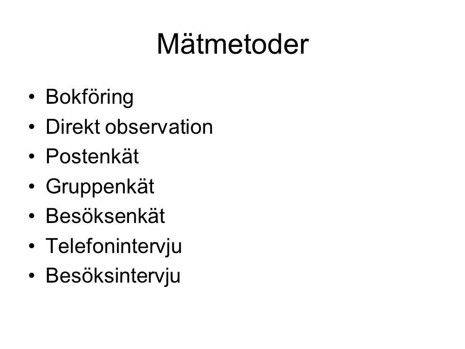 Mätmetoder Bokföring Direkt observation Postenkät Gruppenkät Besöksenkät Telefonintervju Besöksintervju