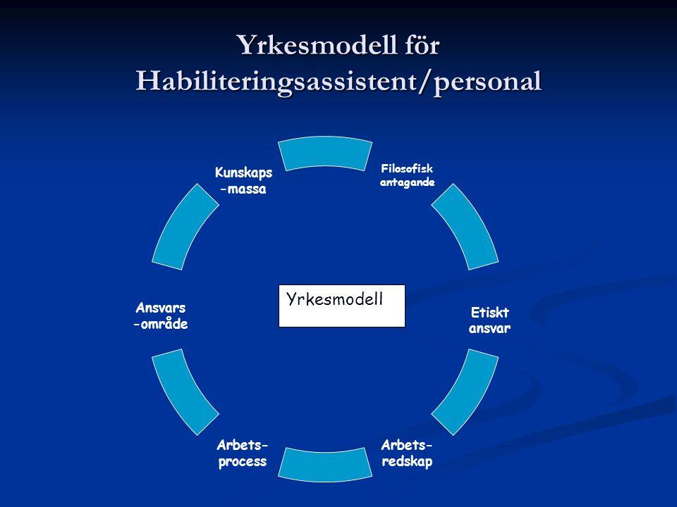 Yrkesmodell för Habiliteringsassistent/personal Yrkesmodell