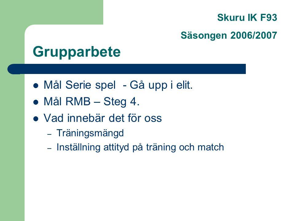 Grupparbete Mål Serie spel - Gå upp i elit. Mål RMB – Steg 4.