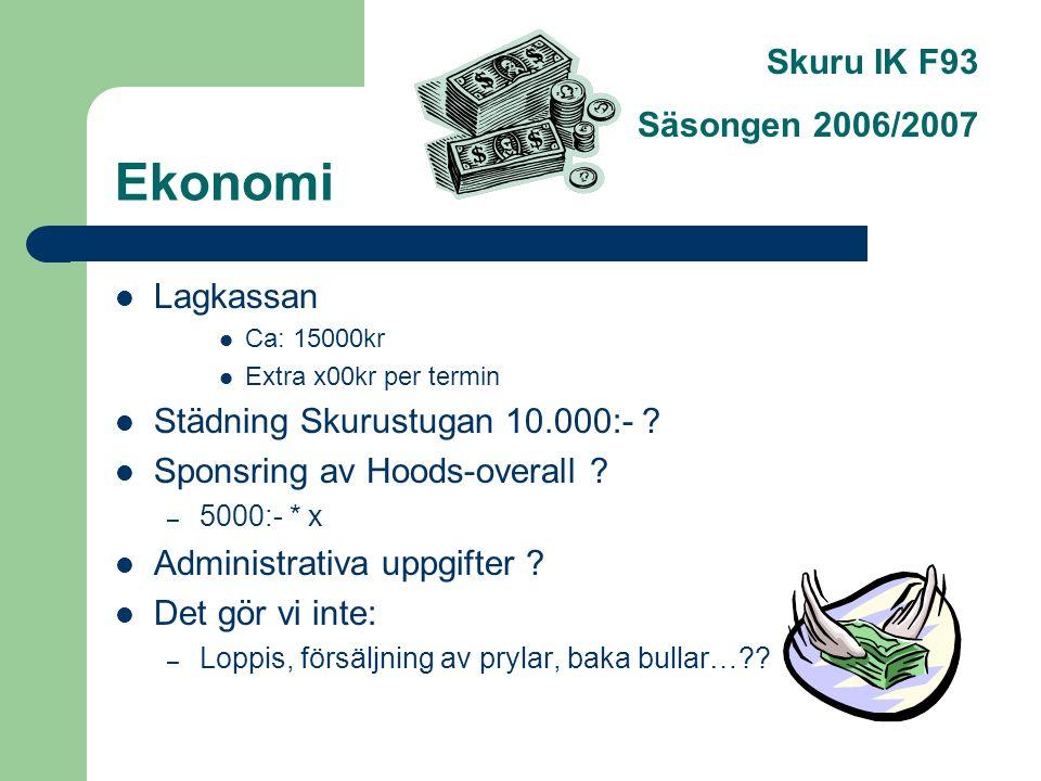 Ekonomi Lagkassan Ca: 15000kr Extra x00kr per termin Städning Skurustugan 10.000:- .
