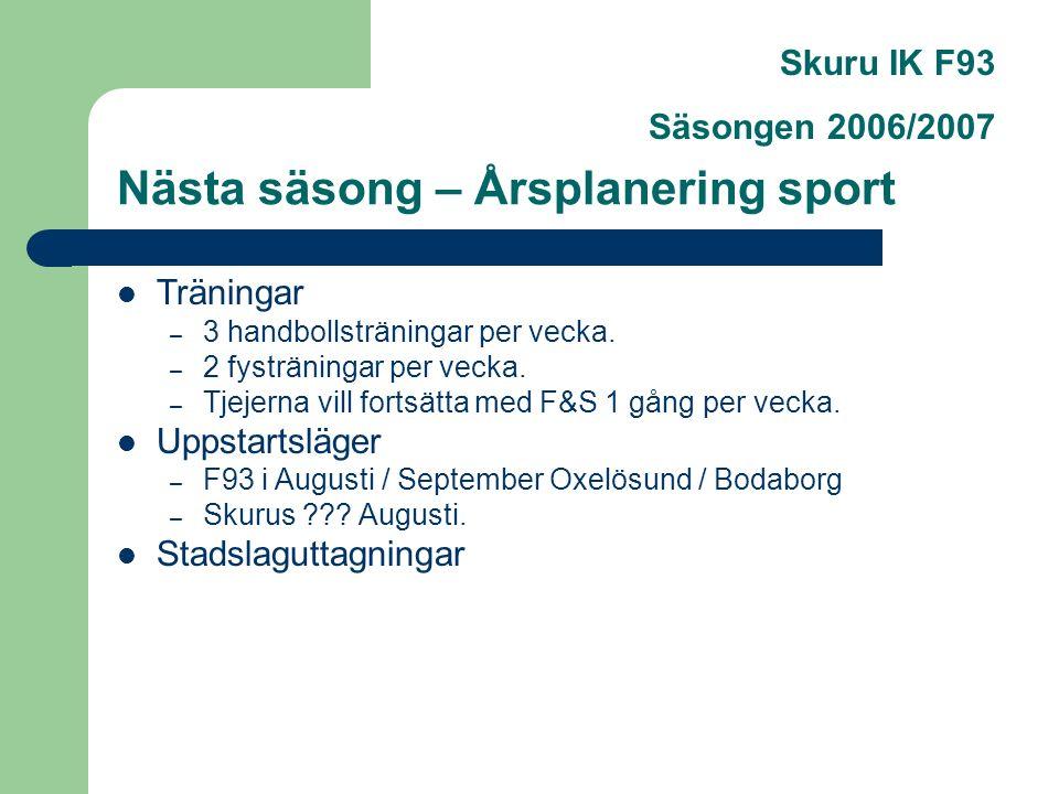 Nästa säsong – Årsplanering övrigt Skuru IK F93 Säsongen 2006/2007 Valborg och midsommar Stockholm handboll Cup september.