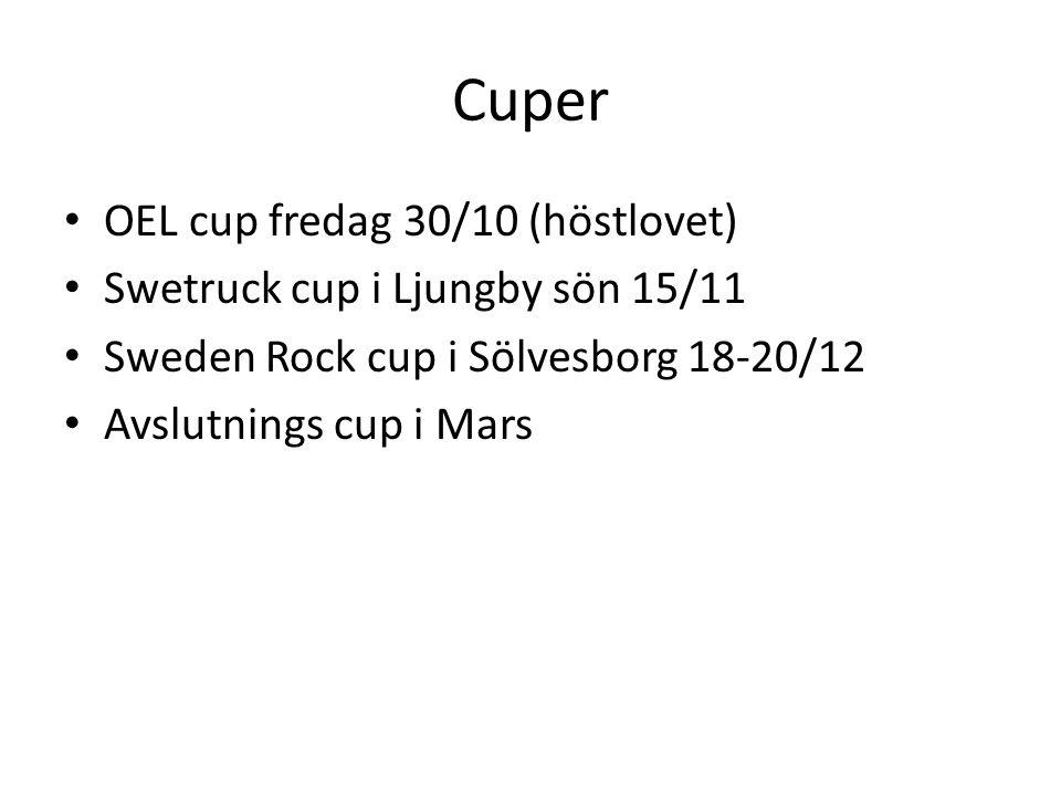 Cuper OEL cup fredag 30/10 (höstlovet) Swetruck cup i Ljungby sön 15/11 Sweden Rock cup i Sölvesborg 18-20/12 Avslutnings cup i Mars