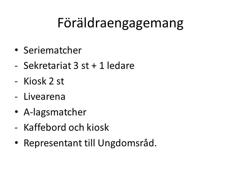 Föräldraengagemang Seriematcher -Sekretariat 3 st + 1 ledare -Kiosk 2 st -Livearena A-lagsmatcher -Kaffebord och kiosk Representant till Ungdomsråd.
