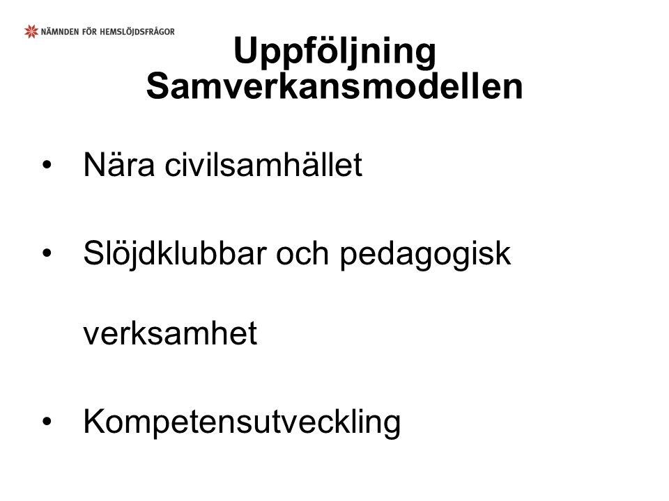 Uppföljning Samverkansmodellen Nära civilsamhället Slöjdklubbar och pedagogisk verksamhet Kompetensutveckling