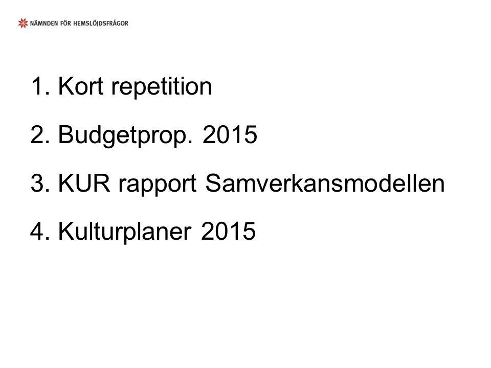 1.Kort repetition 2.Budgetprop. 2015 3.KUR rapport Samverkansmodellen 4.Kulturplaner 2015