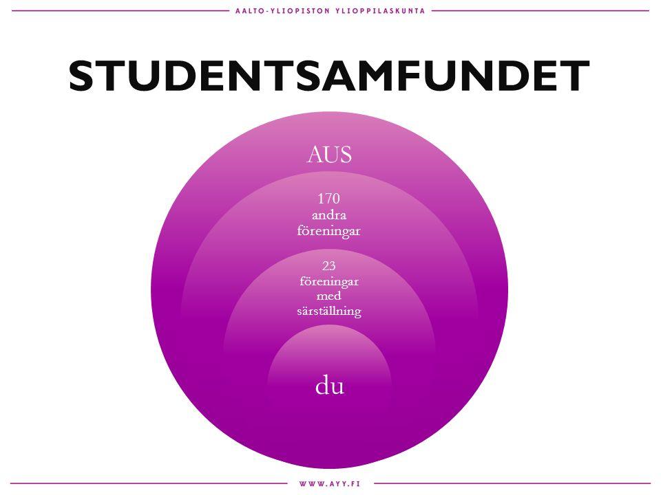 STUDENTSAMFUNDET AUS 170 andra föreningar 23 föreningar med särställning du