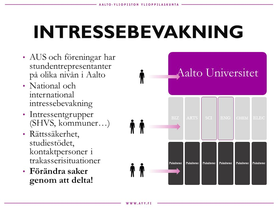 INTRESSEBEVAKNING AUS och föreningar har stundentrepresentanter på olika nivån i Aalto National och international intressebevakning Intressentgrupper (SHVS, kommuner…) Rättssäkerhet, studiestödet, kontaktpersoner i trakasserisituationer Förändra saker genom att delta.