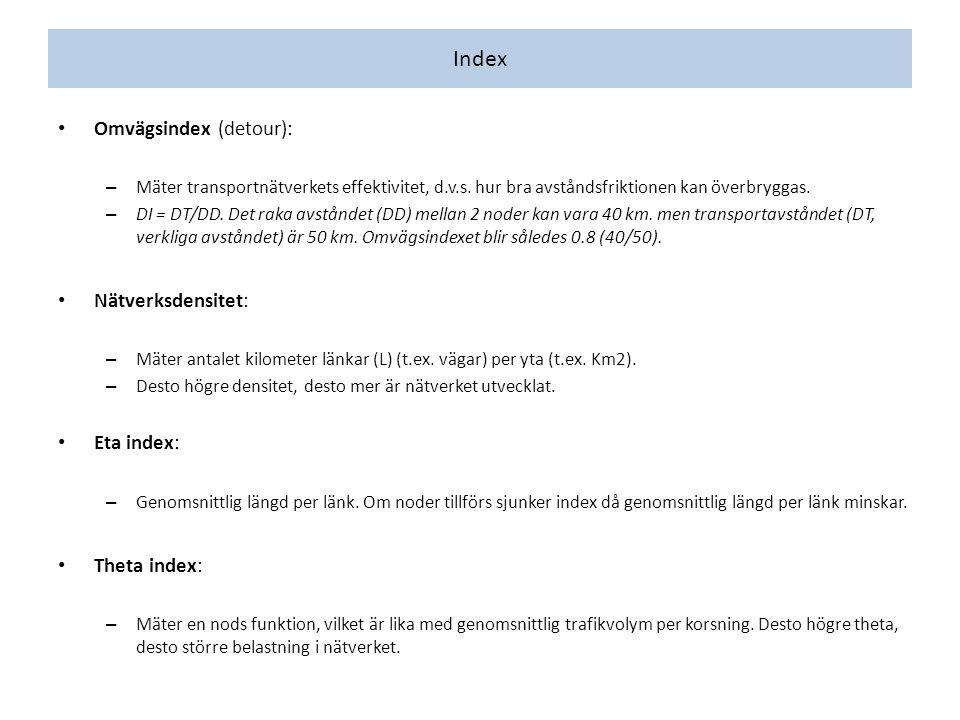 Index Omvägsindex (detour): – Mäter transportnätverkets effektivitet, d.v.s.