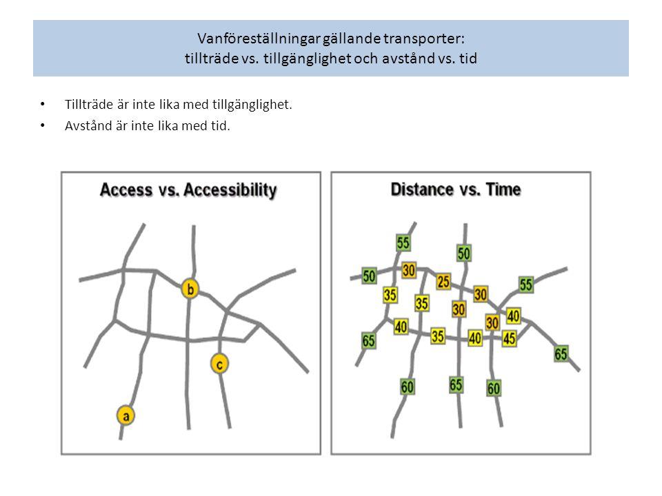 Vanföreställningar gällande transporter: tillträde vs.