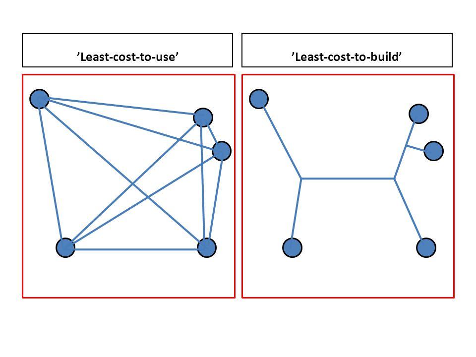 Nätverk och rumslig sammanhållning Nätverk A och B betjänar samma territorium, men båda har en viss nivå av icke-sammanhållning (främst A).