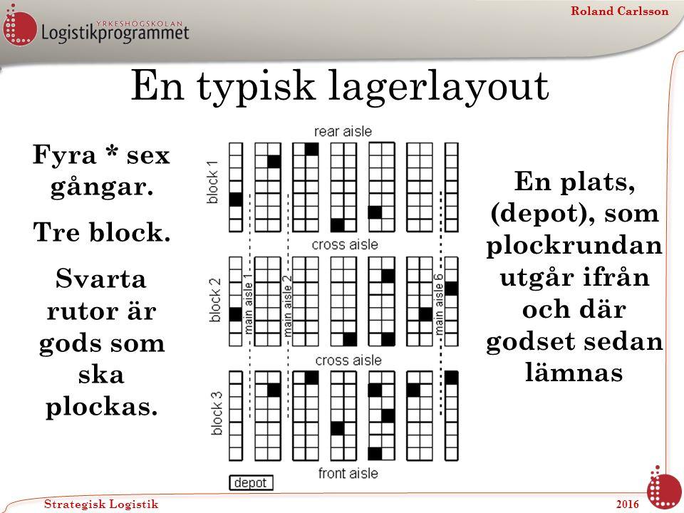 Roland Carlsson Strategisk Logistik 2016 Roland Carlsson En typisk lagerlayout Fyra * sex gångar.