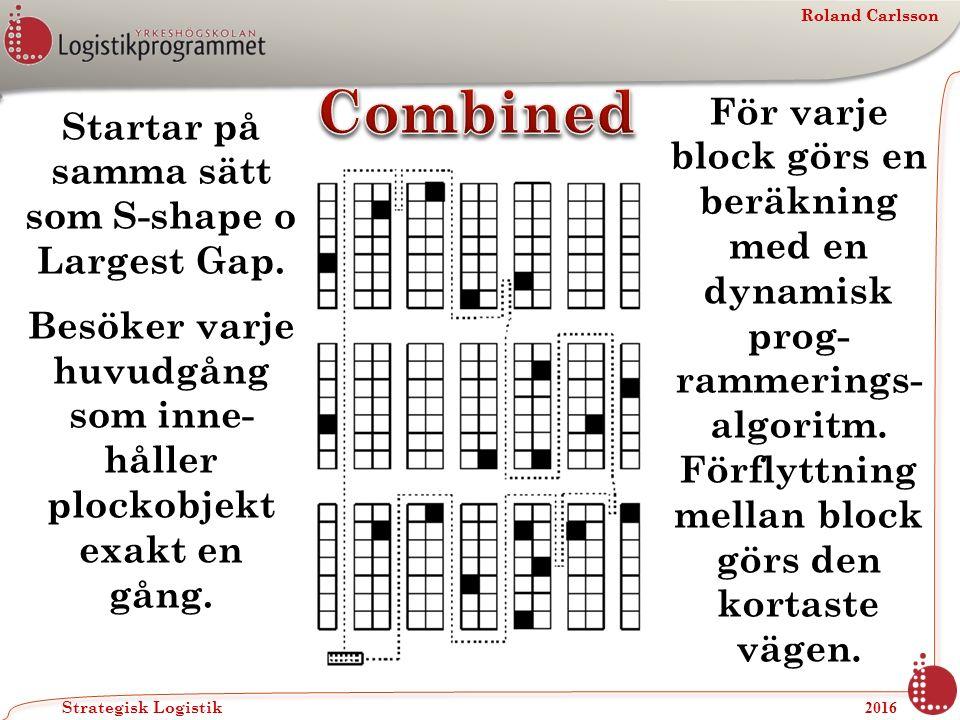 Roland Carlsson Strategisk Logistik 2016 Roland Carlsson Startar på samma sätt som S-shape o Largest Gap.