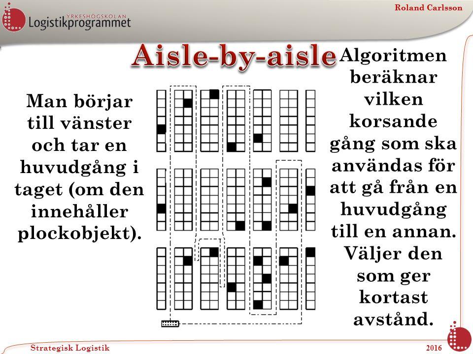 Roland Carlsson Strategisk Logistik 2016 Roland Carlsson Man börjar till vänster och tar en huvudgång i taget (om den innehåller plockobjekt).